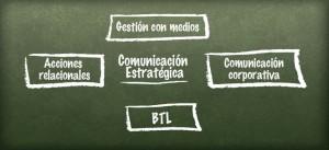 Comunicación estratégica, la mejor medicina para el futuro de las empresas.