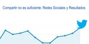 Importancia de la analítica en Redes Sociales